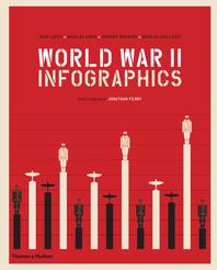 World War II Infographics Cover